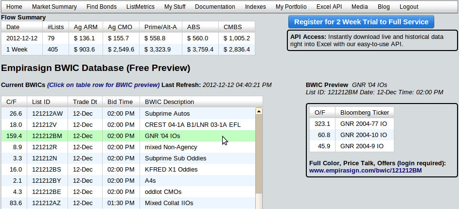 Empirasign BWIC Dashboard showing individual auction details
