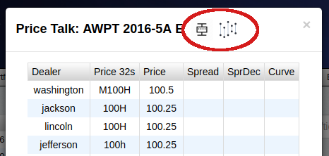 Price Talk for AWPT 2016-5A E