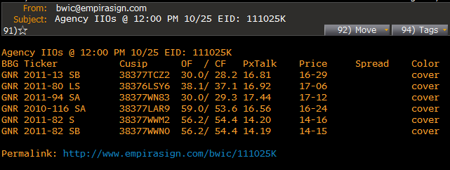 example BWIC message on Bloomberg Terminal