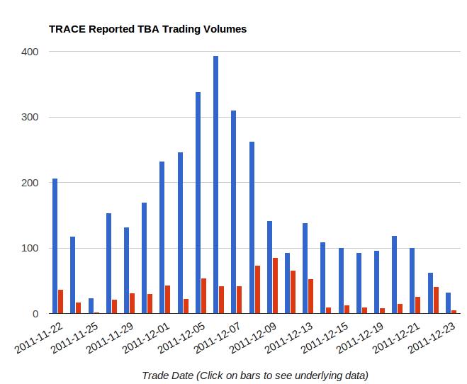 Tba trading strategies